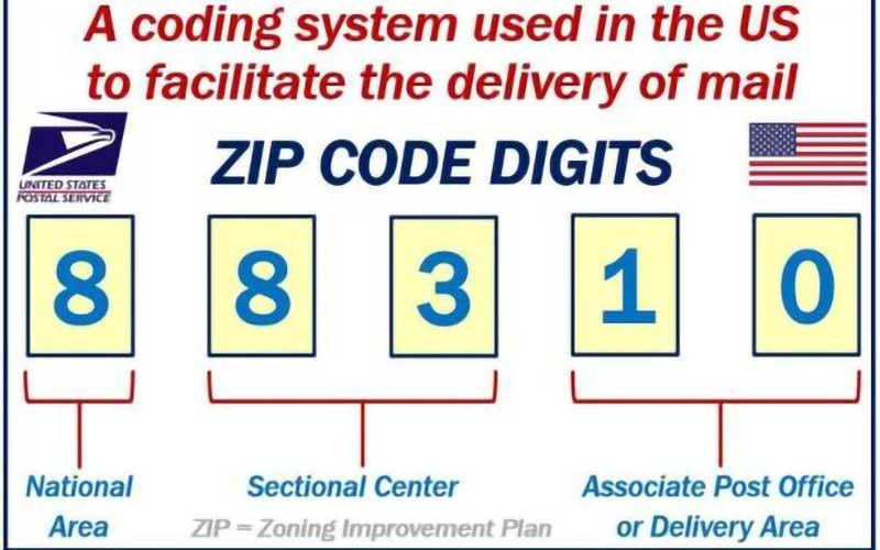 Zip code example